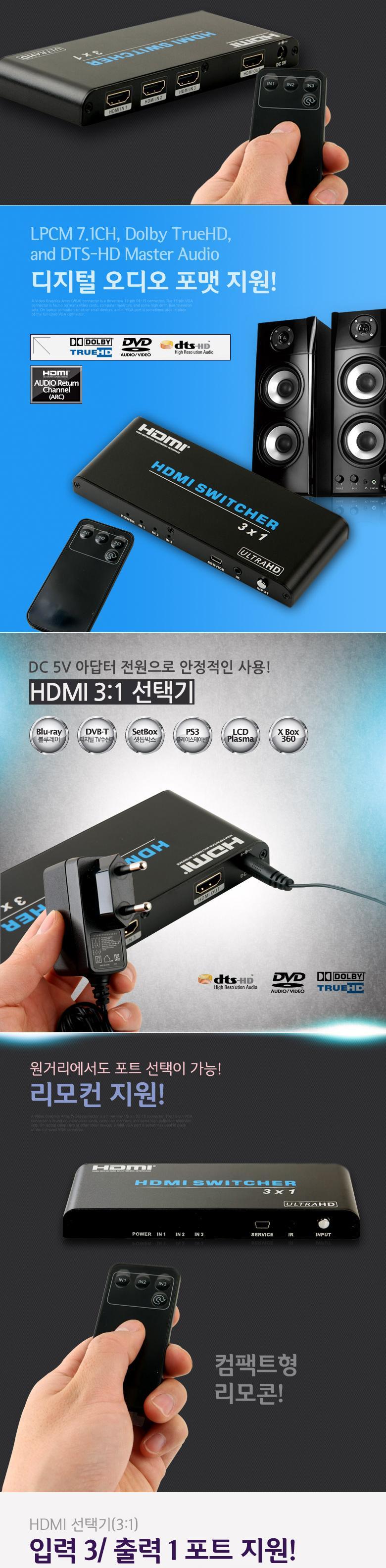 PV991 Coms HDMI 선택기 (3:1) 2.0 지원 4K2K (60Hz). 리모콘 컴퓨터용품 컴퓨터부품 PC부품 PC용품 분배기 컴퓨터액세사리 PC액세사리 PC관련용품